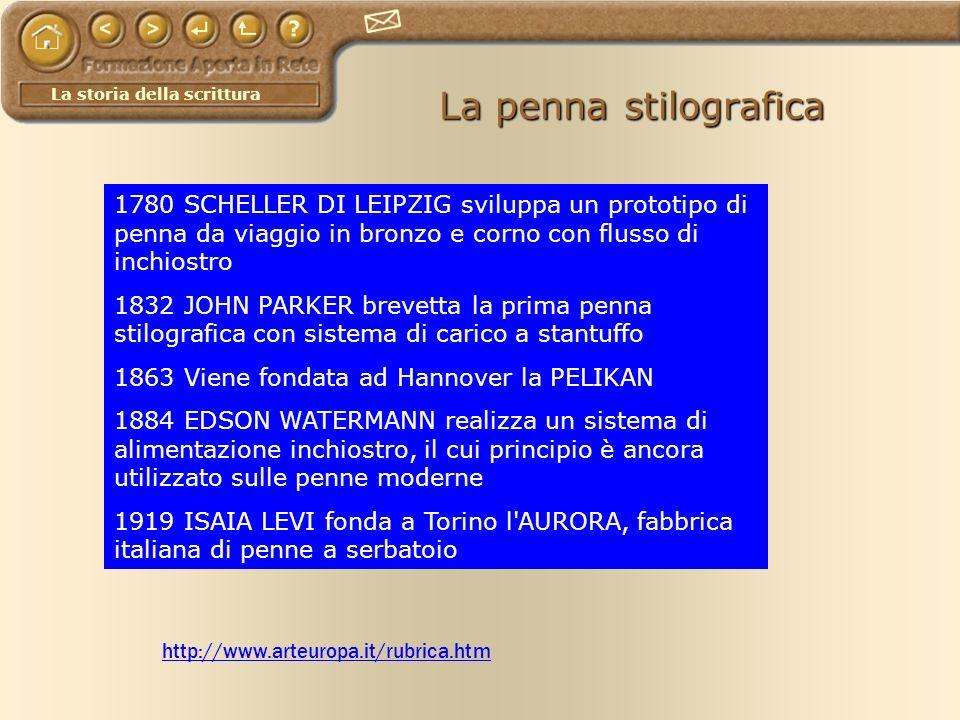 La storia della scrittura La penna stilografica http://www.arteuropa.it/rubrica.htm 1780 SCHELLER DI LEIPZIG sviluppa un prototipo di penna da viaggio
