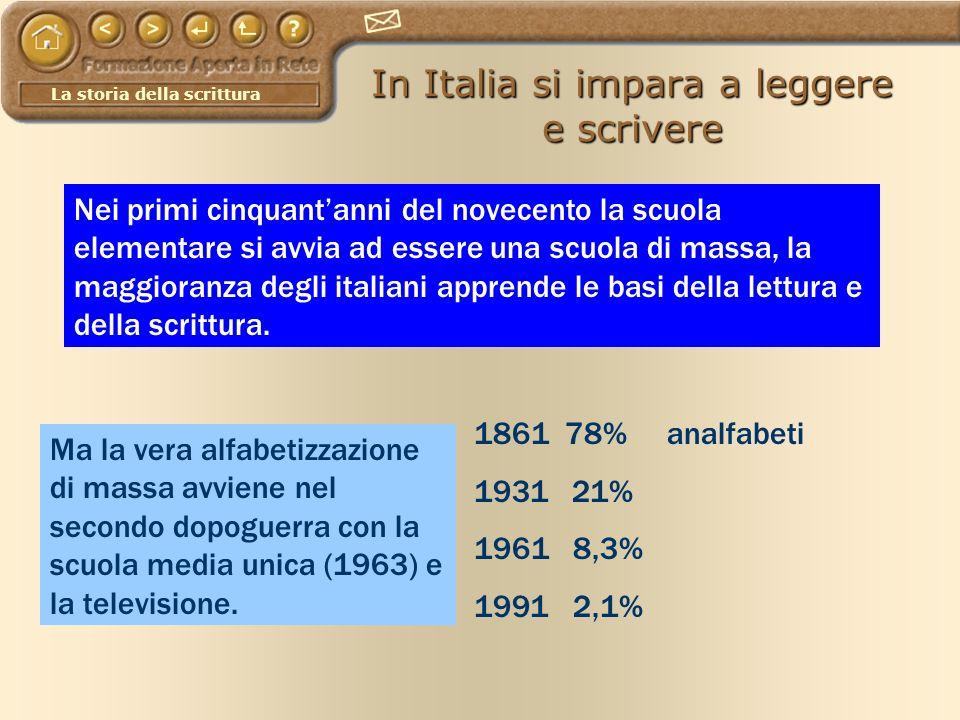 La storia della scrittura In Italia si impara a leggere e scrivere Nei primi cinquantanni del novecento la scuola elementare si avvia ad essere una sc