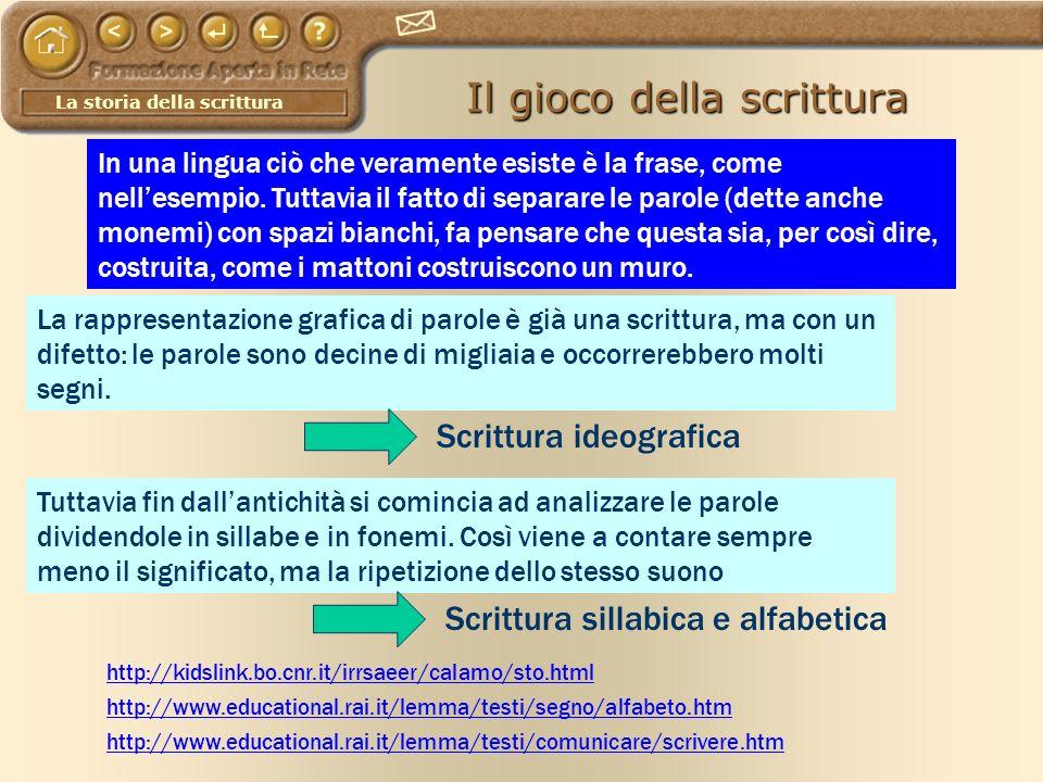 La storia della scrittura Il gioco della scrittura http://www.educational.rai.it/lemma/testi/segno/alfabeto.htm http://www.educational.rai.it/lemma/te