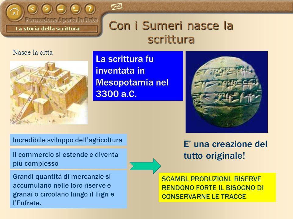 La storia della scrittura Con i Sumeri nasce la scrittura Nasce la città La scrittura fu inventata in Mesopotamia nel 3300 a.C. E una creazione del tu