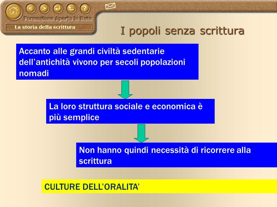 La storia della scrittura I popoli senza scrittura Accanto alle grandi civiltà sedentarie dellantichità vivono per secoli popolazioni nomadi La loro s