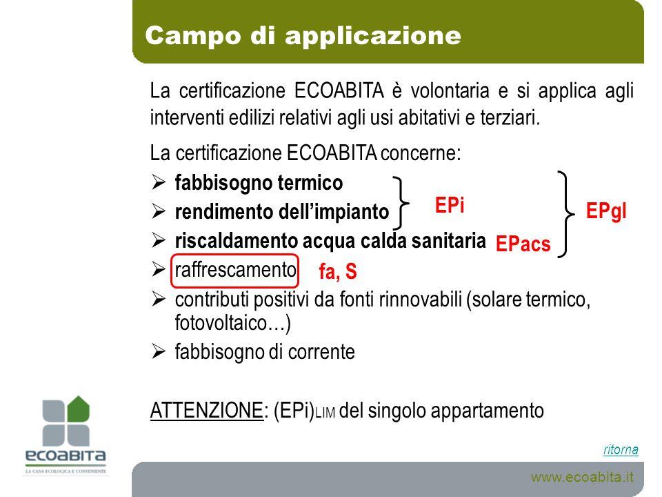 La certificazione ECOABITA concerne: fabbisogno termico rendimento dellimpianto riscaldamento acqua calda sanitaria raffrescamento contributi positivi