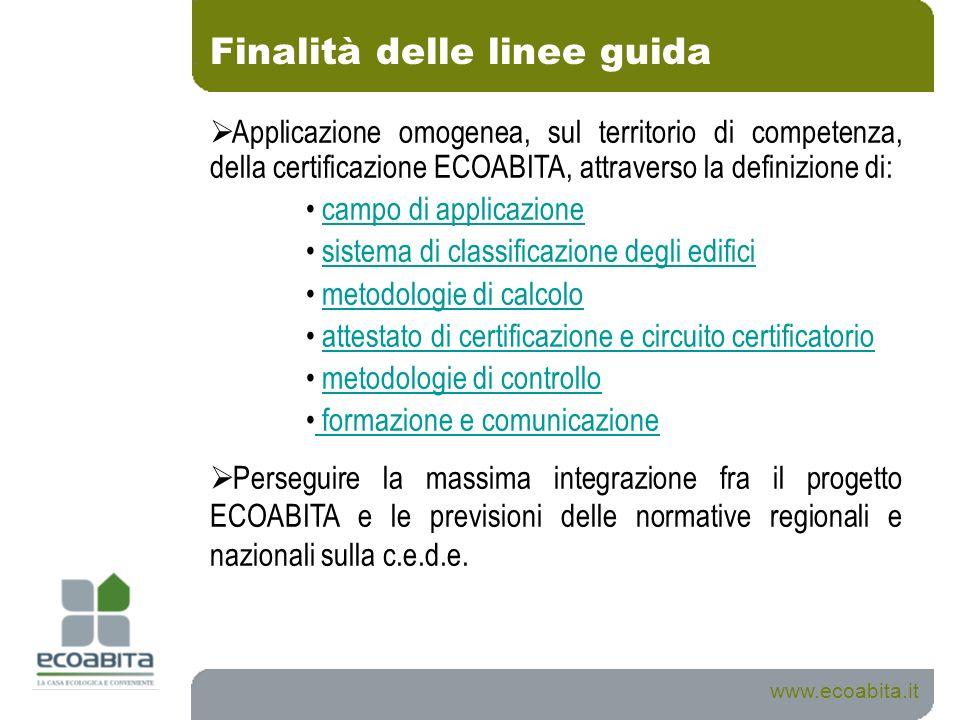 Finalità delle linee guida www.ecoabita.it Applicazione omogenea, sul territorio di competenza, della certificazione ECOABITA, attraverso la definizio