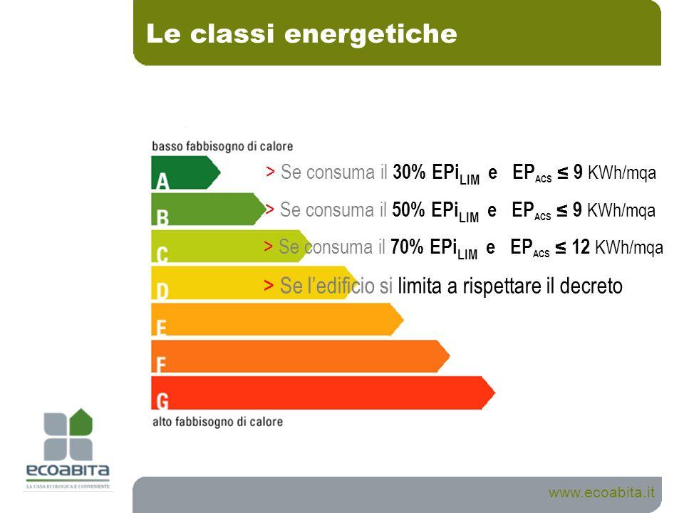 > Se ledificio si limita a rispettare il decreto > Se consuma il 70% EPi LIM e EP ACS 12 KWh/mqa > Se consuma il 50% EPi LIM e EP ACS 9 KWh/mqa > Se c