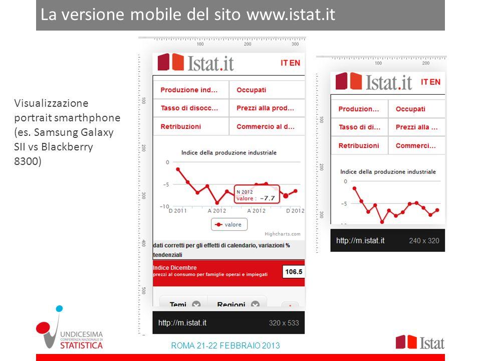 ROMA 21-22 FEBBRAIO 2013 La versione mobile del sito www.istat.it Visualizzazione portrait smarthphone (es. Samsung Galaxy SII vs Blackberry 8300)
