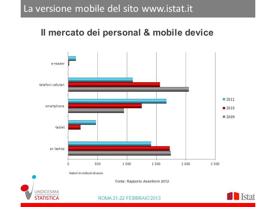 ROMA 21-22 FEBBRAIO 2013 La versione mobile del sito www.istat.it Il mercato dei personal & mobile device Valori in milioni di euro Fonte: Rapporto As