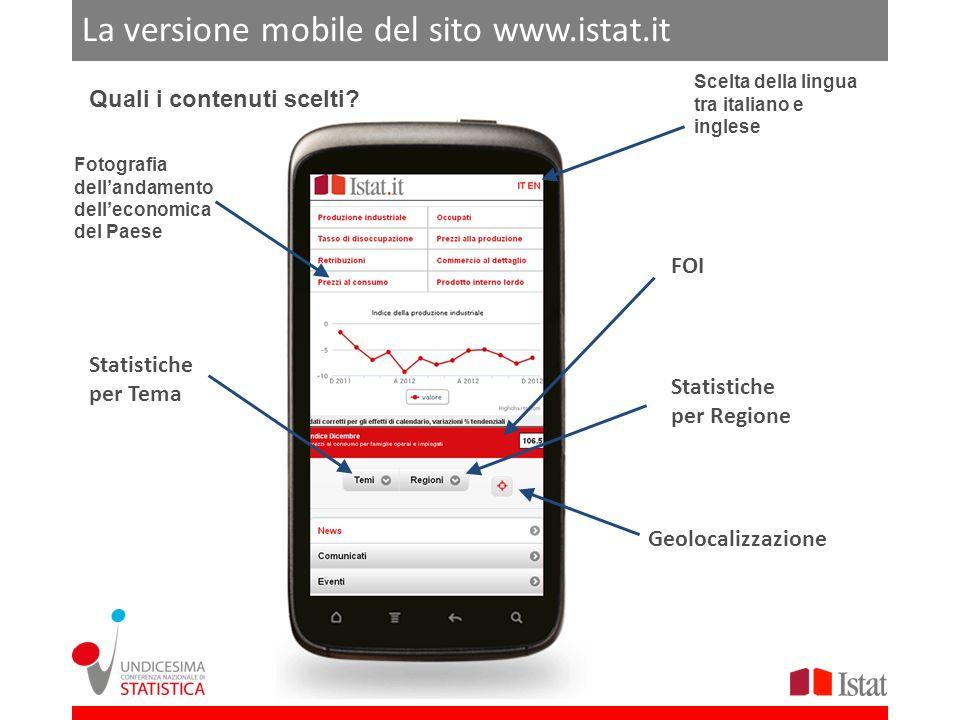 ROMA 21-22 FEBBRAIO 2013 La versione mobile del sito www.istat.it Grazie per lattenzione.
