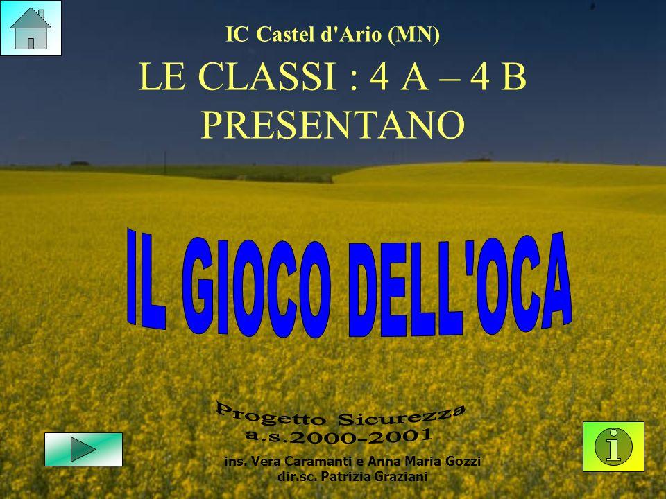 IC Castel d Ario (MN) LE CLASSI : 4 A – 4 B PRESENTANO ins.