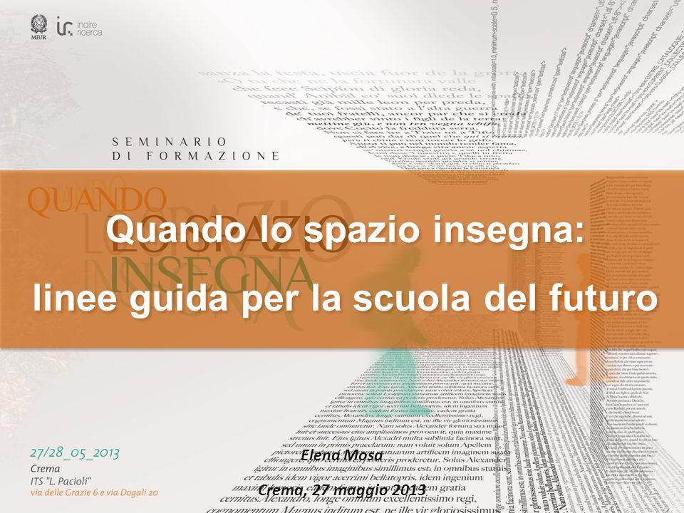 Quando lo spazio insegna: linee guida per la scuola del futuro Elena Mosa Crema, 27 maggio 2013