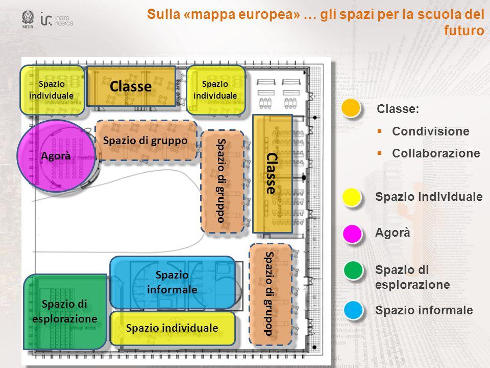 Classe Agorà Spazio di gruppo Classe: Condivisione Collaborazione Spazio individuale Agorà Spazio di esplorazione Spazio informale Spazio informale Sp