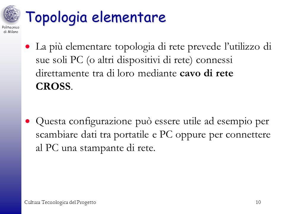 Politecnico di Milano Cultura Tecnologica del Progetto10 Topologia elementare La più elementare topologia di rete prevede lutilizzo di sue soli PC (o