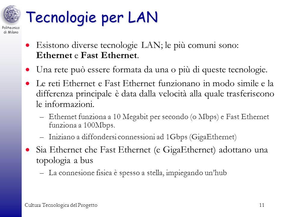 Politecnico di Milano Cultura Tecnologica del Progetto11 Tecnologie per LAN Esistono diverse tecnologie LAN; le più comuni sono: Ethernet e Fast Ether