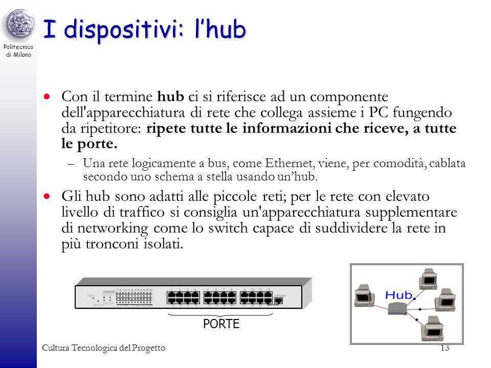 Politecnico di Milano Cultura Tecnologica del Progetto13 I dispositivi: lhub Con il termine hub ci si riferisce ad un componente dell'apparecchiatura