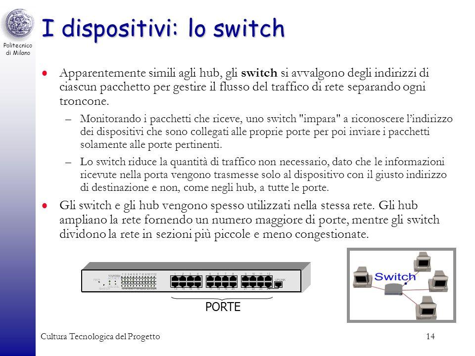 Politecnico di Milano Cultura Tecnologica del Progetto14 I dispositivi: lo switch Apparentemente simili agli hub, gli switch si avvalgono degli indiri