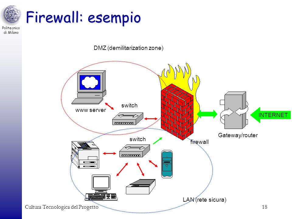 Politecnico di Milano Cultura Tecnologica del Progetto18 Firewall: esempio INTERNET LAN (rete sicura) switch firewall Gateway/router www server DMZ (d