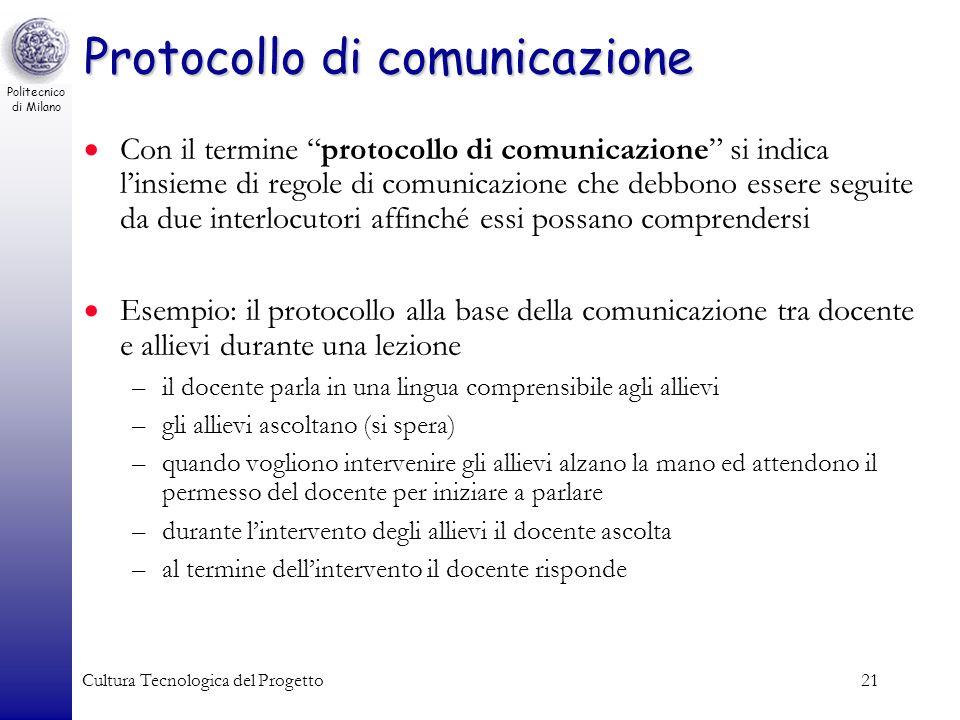 Politecnico di Milano Cultura Tecnologica del Progetto21 Protocollo di comunicazione Con il termine protocollo di comunicazione si indica linsieme di