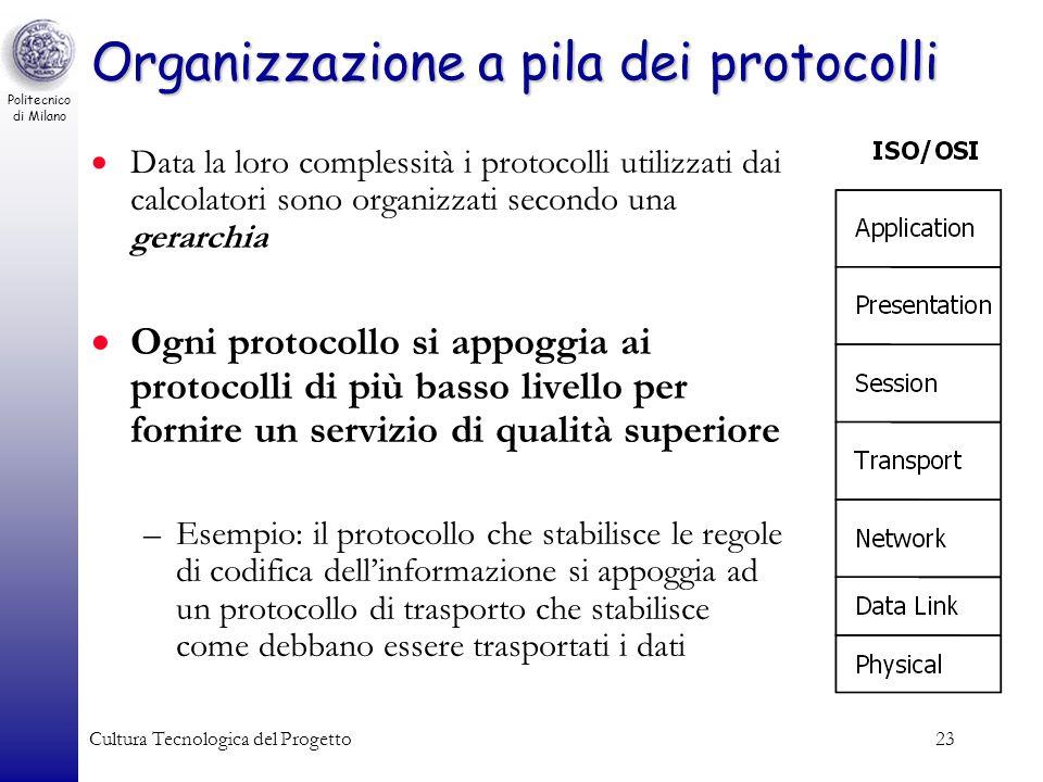 Politecnico di Milano Cultura Tecnologica del Progetto23 Organizzazione a pila dei protocolli Data la loro complessità i protocolli utilizzati dai cal