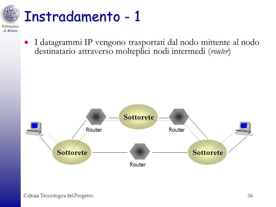 Politecnico di Milano Cultura Tecnologica del Progetto36 Instradamento - 1 I datagrammi IP vengono trasportati dal nodo mittente al nodo destinatario