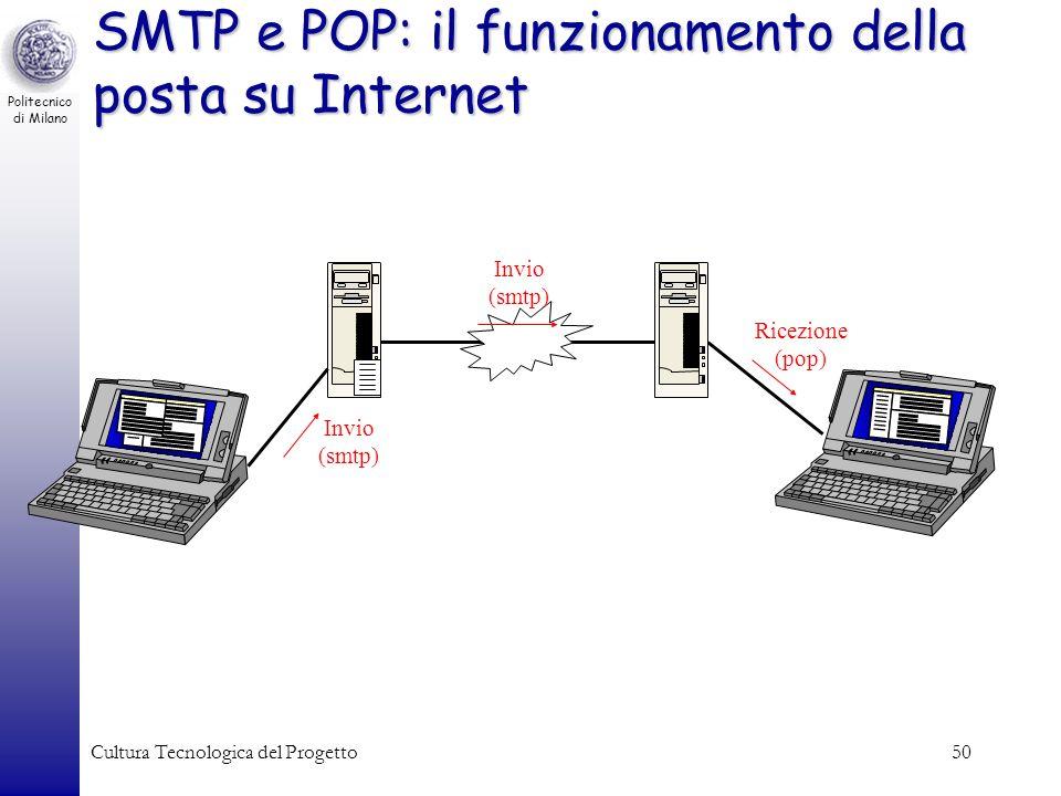 Politecnico di Milano Cultura Tecnologica del Progetto50 SMTP e POP: il funzionamento della posta su Internet Invio (smtp) Invio (smtp) Ricezione (pop