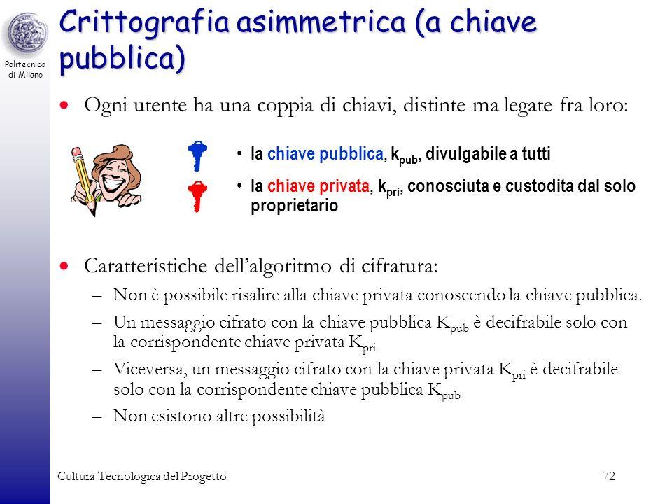 Politecnico di Milano Cultura Tecnologica del Progetto72 Crittografia asimmetrica (a chiave pubblica) Ogni utente ha una coppia di chiavi, distinte ma