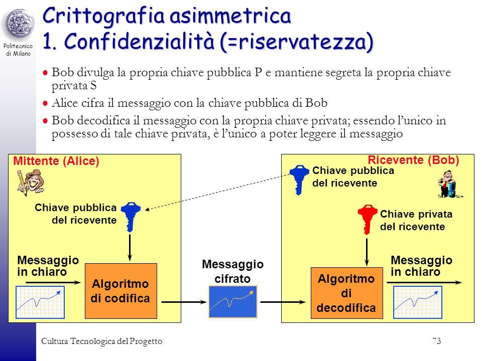 Politecnico di Milano Cultura Tecnologica del Progetto73 Crittografia asimmetrica 1. Confidenzialità (=riservatezza) Algoritmo di codifica Mittente (A