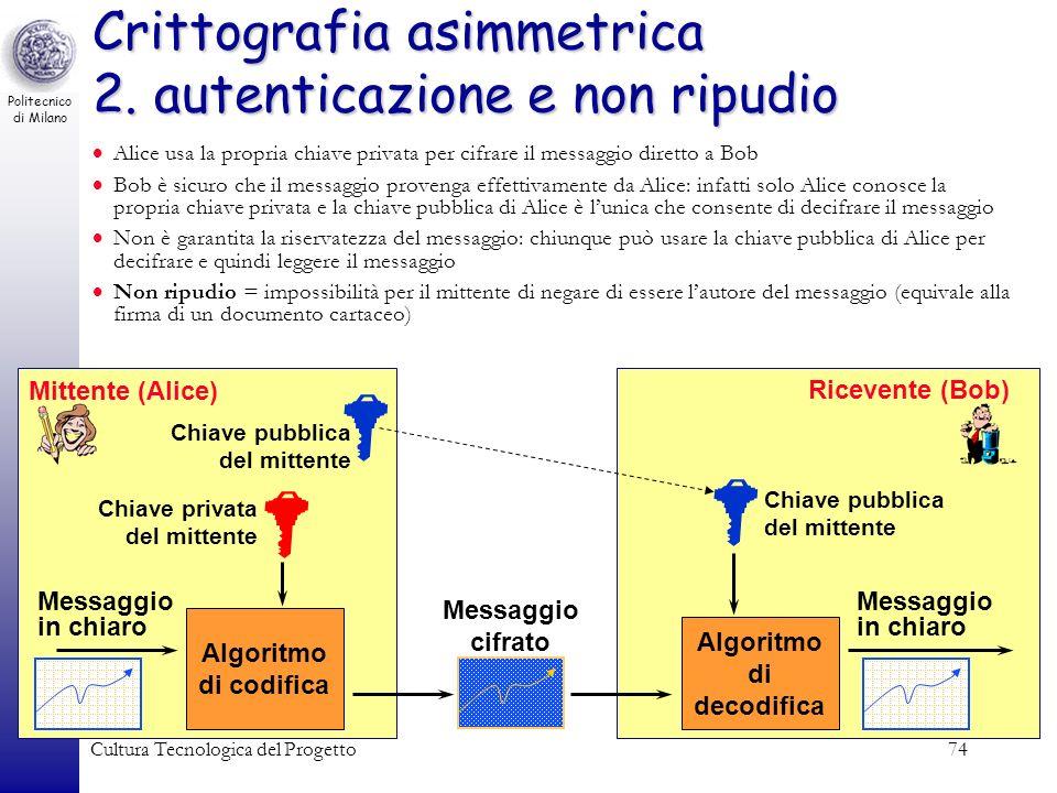Politecnico di Milano Cultura Tecnologica del Progetto74 Crittografia asimmetrica 2. autenticazione e non ripudio Mittente (Alice) Ricevente (Bob) Chi