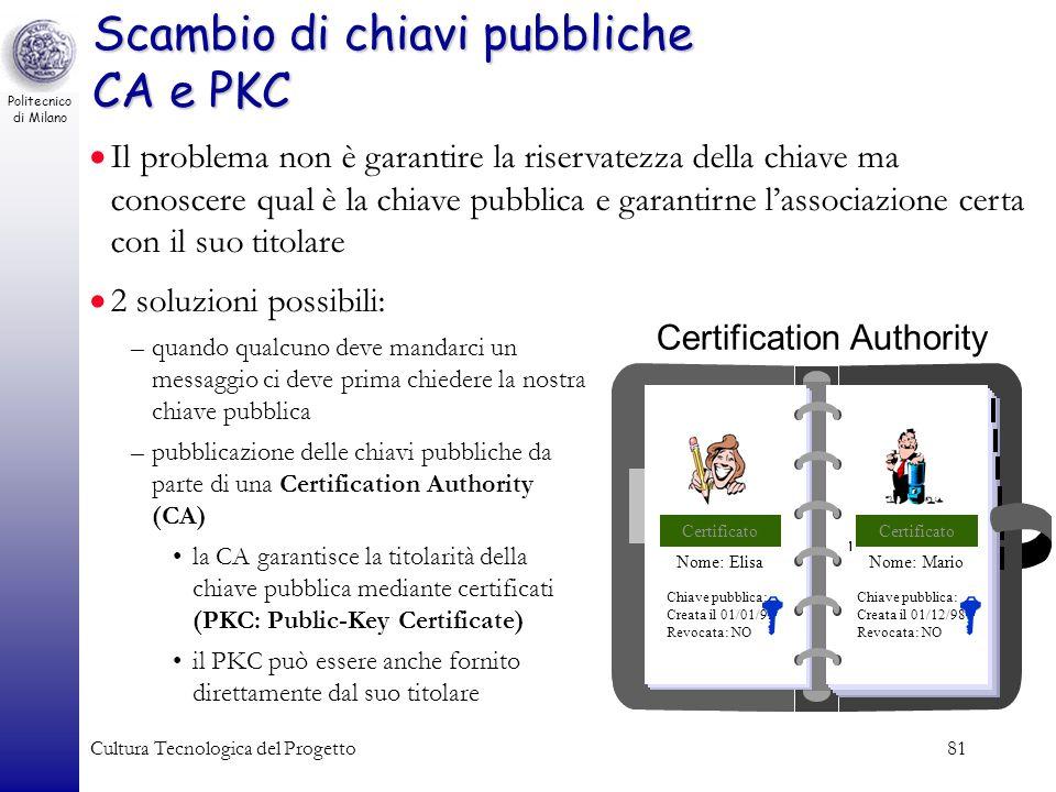 Politecnico di Milano Cultura Tecnologica del Progetto81 Scambio di chiavi pubbliche CA e PKC 2 soluzioni possibili: –quando qualcuno deve mandarci un