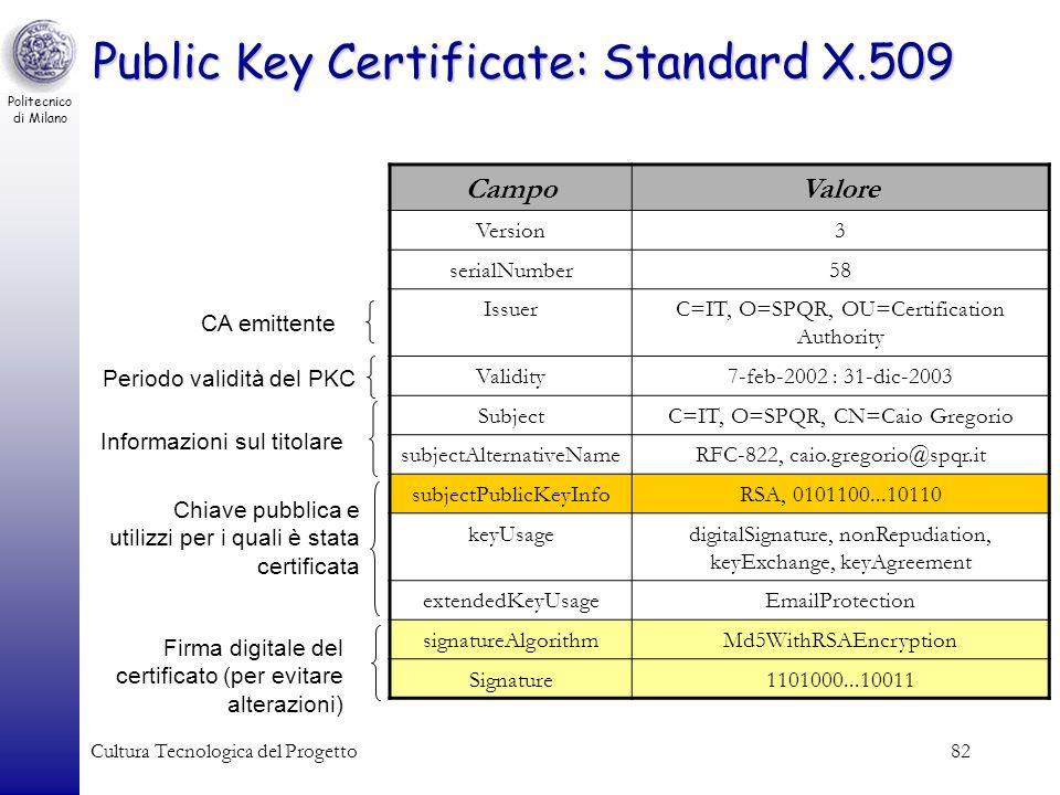 Politecnico di Milano Cultura Tecnologica del Progetto82 Public Key Certificate: Standard X.509 CampoValore Version3 serialNumber58 IssuerC=IT, O=SPQR