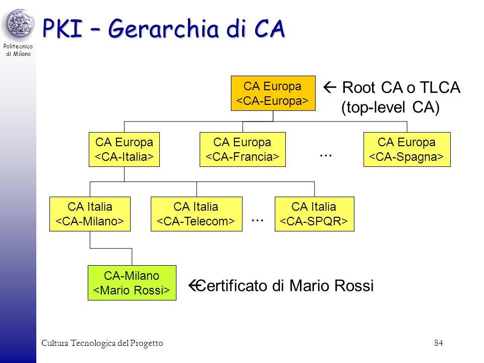 Politecnico di Milano Cultura Tecnologica del Progetto84 PKI – Gerarchia di CA CA Europa CA Europa CA Europa CA Europa... CA Italia CA Italia CA Itali