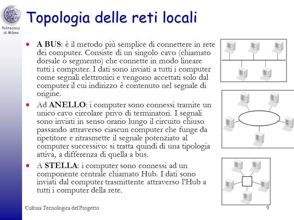 Politecnico di Milano Cultura Tecnologica del Progetto10 Topologia elementare La più elementare topologia di rete prevede lutilizzo di sue soli PC (o altri dispositivi di rete) connessi direttamente tra di loro mediante cavo di rete CROSS.