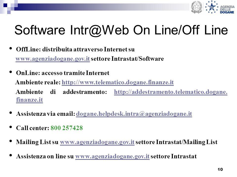 10 Software Intr@Web On Line/Off Line OffLine: distribuita attraverso Internet su www.agenziadogane.gov.it settore Intrastat/Softwarewww.agenziadogane