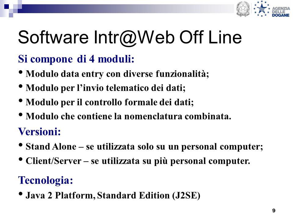 10 Software Intr@Web On Line/Off Line OffLine: distribuita attraverso Internet su www.agenziadogane.gov.it settore Intrastat/Softwarewww.agenziadogane.gov.it OnLine: accesso tramite Internet Ambiente reale: http://www.telematico.dogane.finanze.ithttp://www.telematico.dogane.finanze.it Ambiente di addestramento: http://addestramento.telematico.dogane.