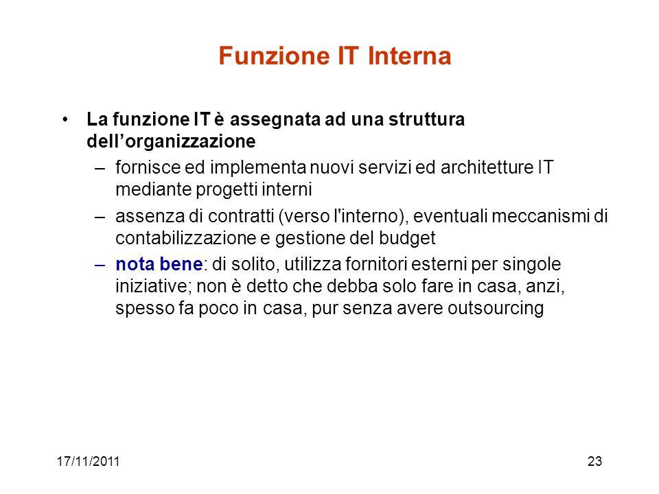 17/11/201123 Funzione IT Interna La funzione IT è assegnata ad una struttura dellorganizzazione –fornisce ed implementa nuovi servizi ed architetture