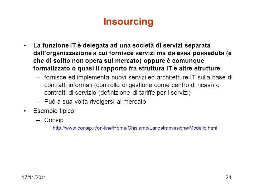 17/11/201124 Insourcing La funzione IT è delegata ad una società di servizi separata dallorganizzazione a cui fornisce servizi ma da essa posseduta (e