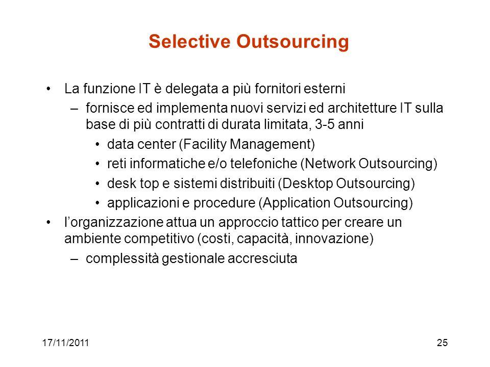 Selective Outsourcing La funzione IT è delegata a più fornitori esterni –fornisce ed implementa nuovi servizi ed architetture IT sulla base di più con