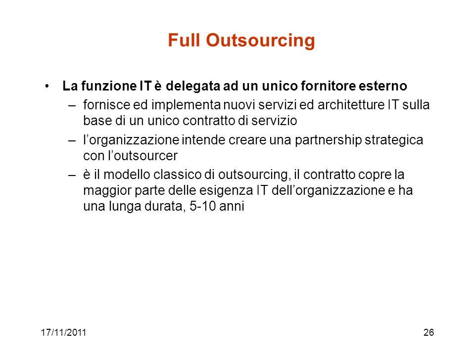 17/11/201126 Full Outsourcing La funzione IT è delegata ad un unico fornitore esterno –fornisce ed implementa nuovi servizi ed architetture IT sulla b