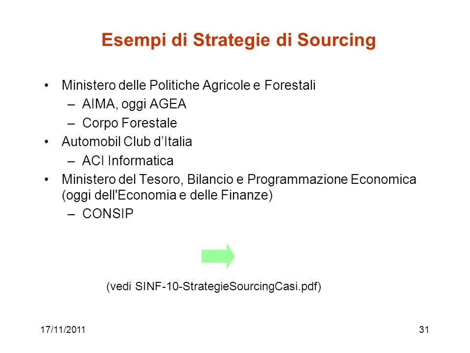 17/11/201131 Esempi di Strategie di Sourcing Ministero delle Politiche Agricole e Forestali –AIMA, oggi AGEA –Corpo Forestale Automobil Club dItalia –