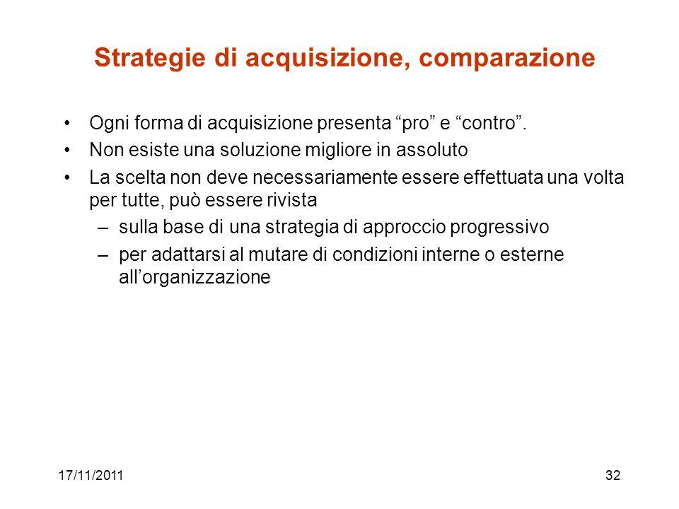 17/11/201132 Strategie di acquisizione, comparazione Ogni forma di acquisizione presenta pro e contro. Non esiste una soluzione migliore in assoluto L