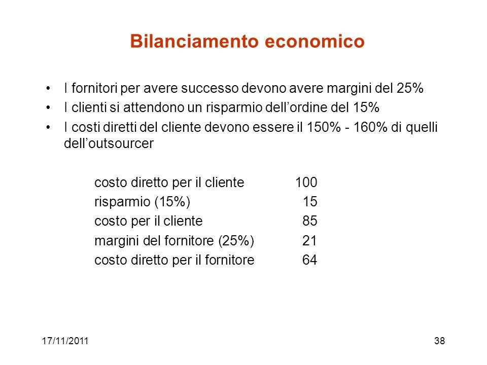 17/11/201138 Bilanciamento economico I fornitori per avere successo devono avere margini del 25% I clienti si attendono un risparmio dellordine del 15