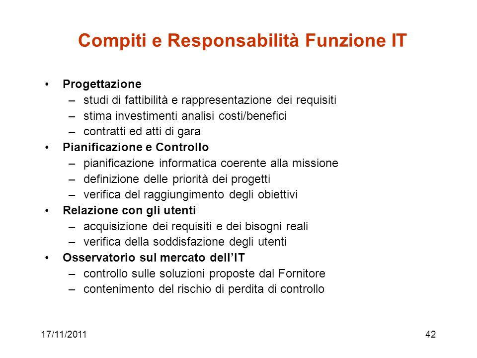 17/11/201142 Compiti e Responsabilità Funzione IT Progettazione –studi di fattibilità e rappresentazione dei requisiti –stima investimenti analisi cos