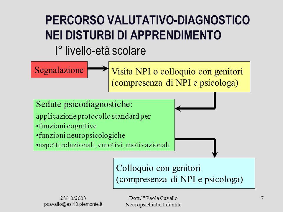 28/10/2003 pcavallo@asl10.piemonte.it Dott.