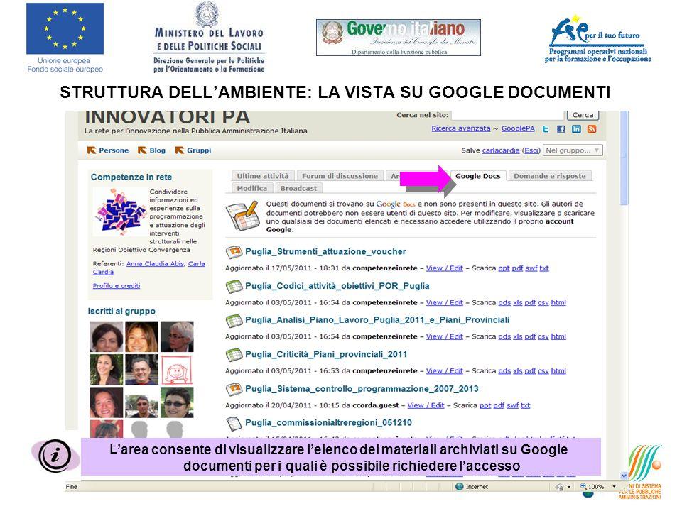 STRUTTURA DELLAMBIENTE: LA VISTA SU GOOGLE DOCUMENTI Larea consente di visualizzare lelenco dei materiali archiviati su Google documenti per i quali è