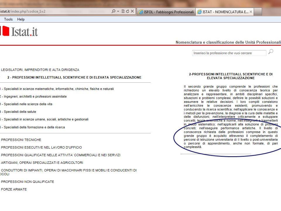 Il lavoro che cambia – Alcune novità registrate dalla CP 2011 10 In linea con la classificazione internazionale, anche la CP2011 ha previsto, rispetto