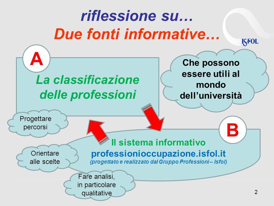 riflessione su… Due fonti informative… 2 Il sistema informativo professionioccupazione.isfol.it (progettato e realizzato dal Gruppo Professioni – Isfo