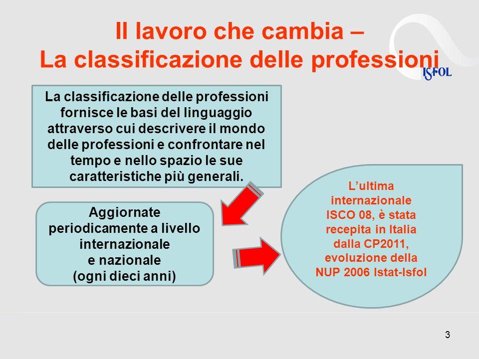 Il lavoro che cambia – La classificazione delle professioni 3 Aggiornate periodicamente a livello internazionale e nazionale (ogni dieci anni) Lultima