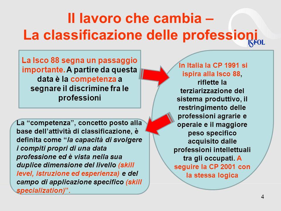 Il lavoro che cambia – La classificazione delle professioni 4 La competenza, concetto posto alla base dellattività di classificazione, è definita come