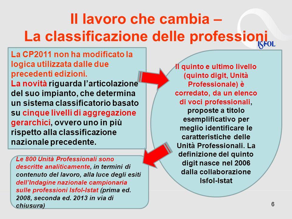 Il lavoro che cambia – La classificazione delle professioni 6 Le 800 Unità Professionali sono descritte analiticamente, in termini di contenuto del la
