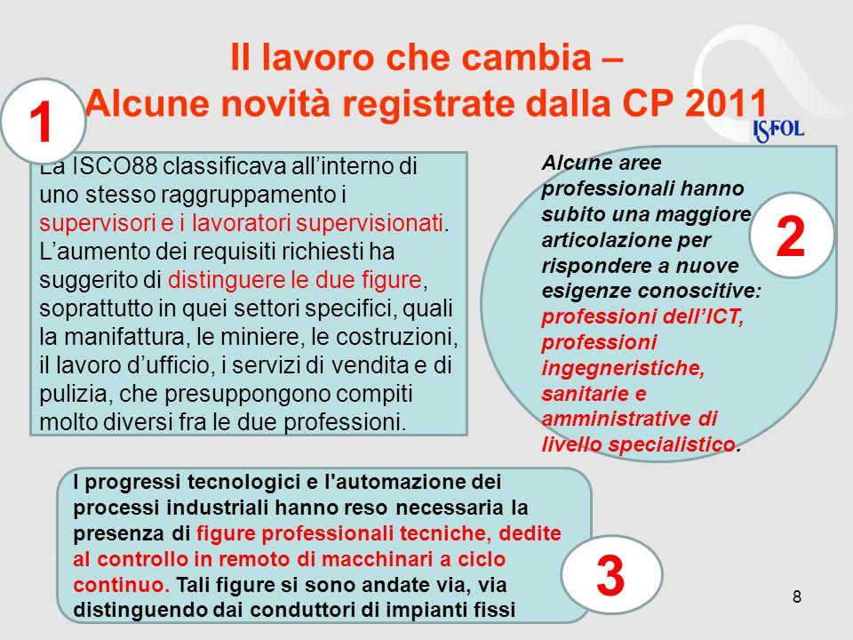 Il lavoro che cambia – Alcune novità registrate dalla CP 2011 8 I progressi tecnologici e l'automazione dei processi industriali hanno reso necessaria