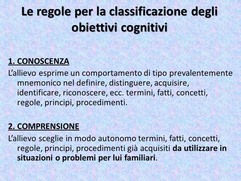 Le regole per la classificazione degli obiettivi cognitivi 1. CONOSCENZA Lallievo esprime un comportamento di tipo prevalentemente mnemonico nel defin