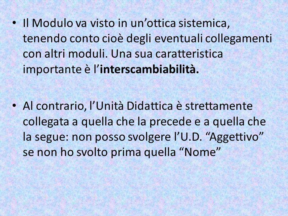 Schema della struttura di un Modulo o di un Unità Didattica Titolo: E lindicazione della tematica che si intende affrontare.